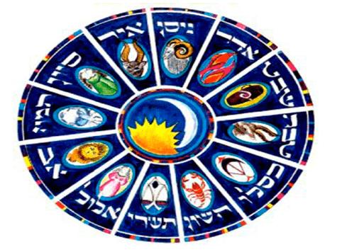 Horóscopo de Acuario (D'li) para el 2018