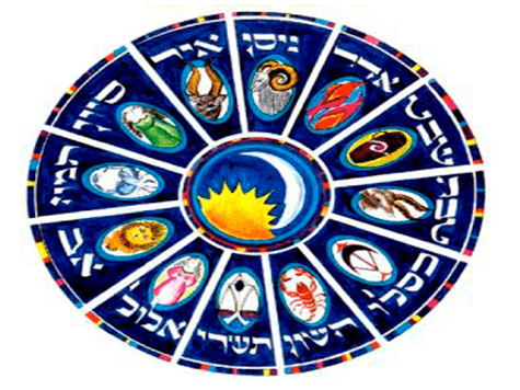 Horóscopo 2018 de la Kabbalah para Acuario