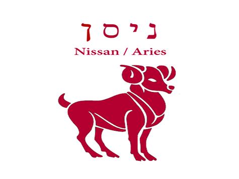 Fechas clave para Taleh (Aries), el signo correspondiente al mes de Nisan