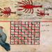 Horóscopo de Escorpio (Akrav) para el 2020