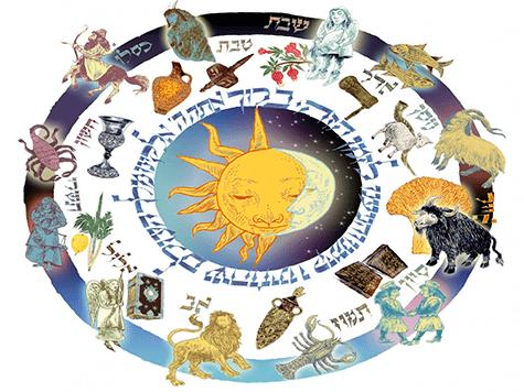 Horoscopo de la Kabbalah 2018