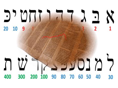 Numerologia de la Kabbalah, Gematria
