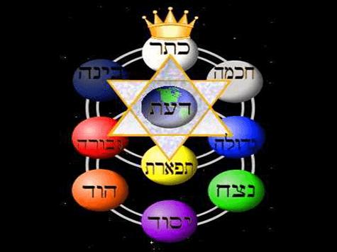 Kabbalah y espiritualidad