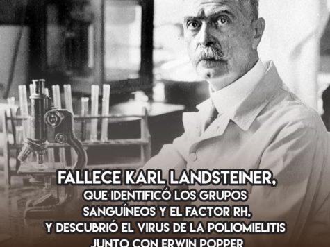 Karl Landsteiner y el factor Rh