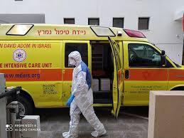 57 inventos israelíes contra el coronavirus