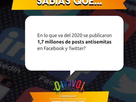 ¿Sabías que en lo que va del 2020 se publicaron 1,7 millones de posts antisemitas en Facebook y Twitter?